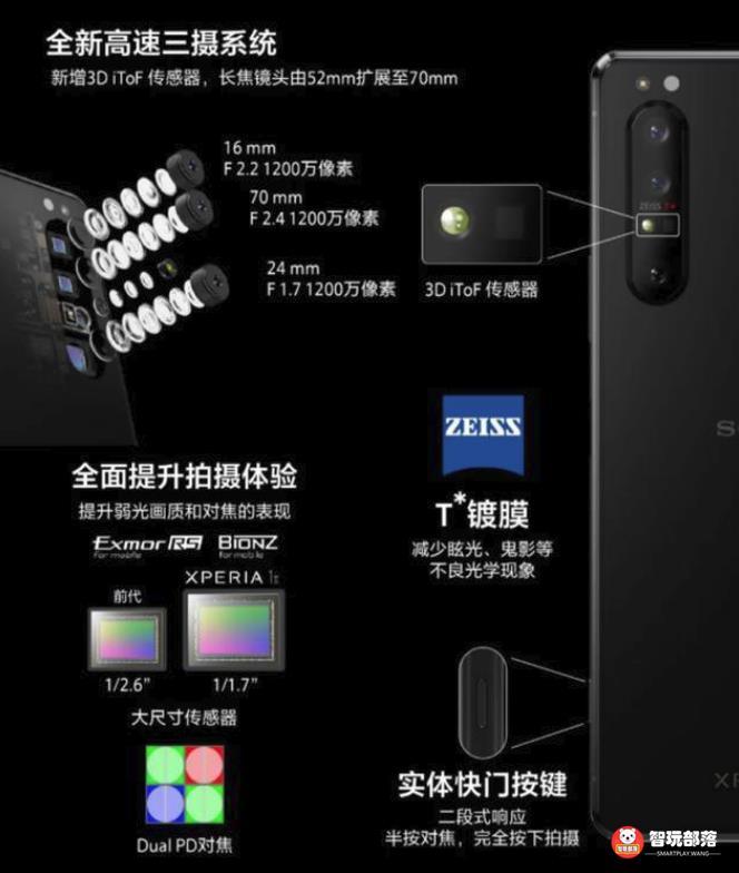 索尼中国发布Xperia 1 II、5 II两款旗舰智能手机