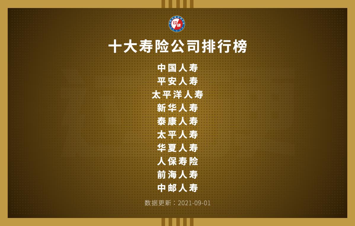 过硬金榜发布2021中国人寿保险公司十大排名