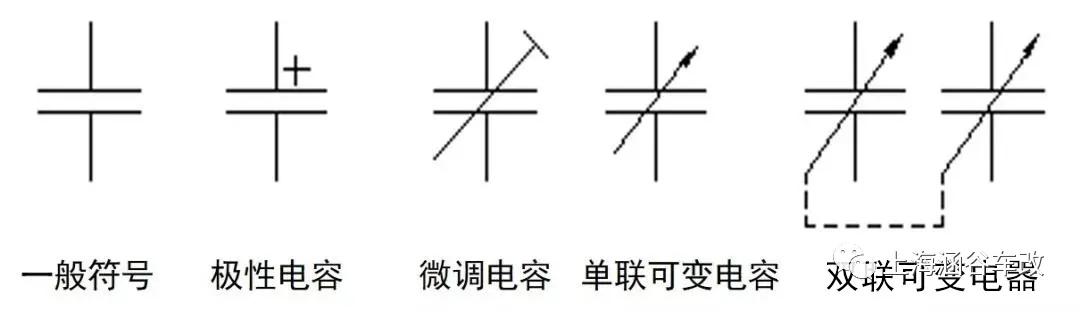 汽车音响改装从入门到精通(第七课):电学基本知识(下)