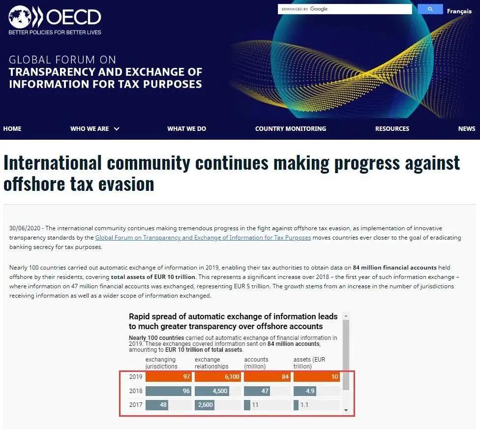CRS风险与日俱增,这里有企业家税务规划应对之法
