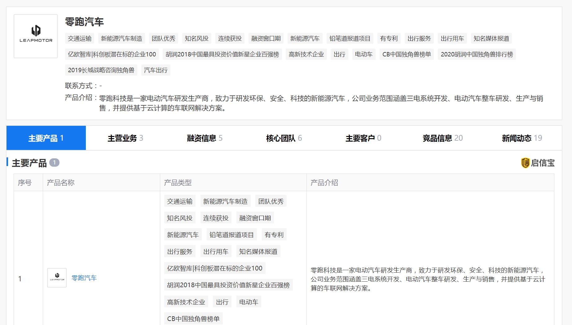 中国最牛风投再出手,20亿投资零跑,合肥葫芦里卖了什么药?
