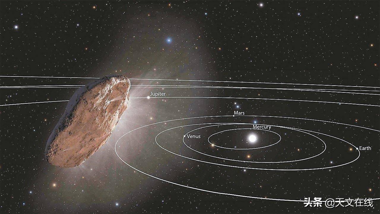 鲍里索夫彗星与行星的构成至今仍是个未解之谜
