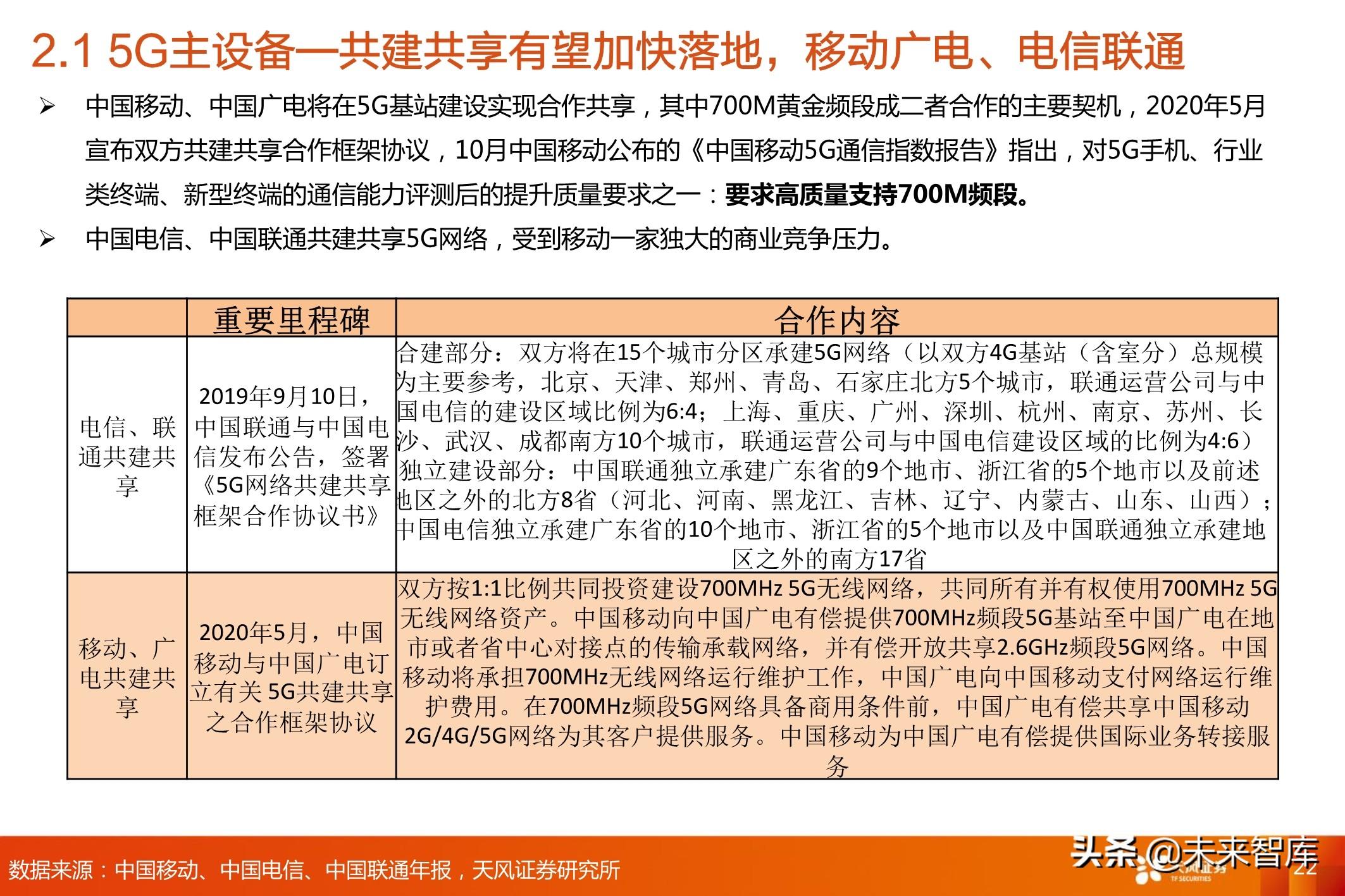 5G通信行业三大投资主线:5G网络+5G应用+云计算