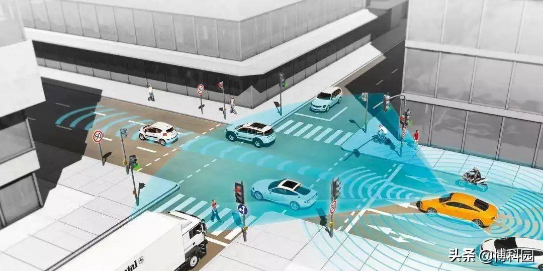 无人驾驶汽车是否会导致城市交通拥堵?