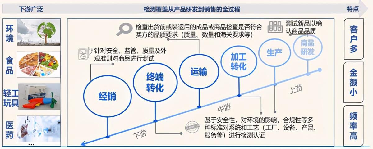 私人测试负责人:梳理中国测试逻辑