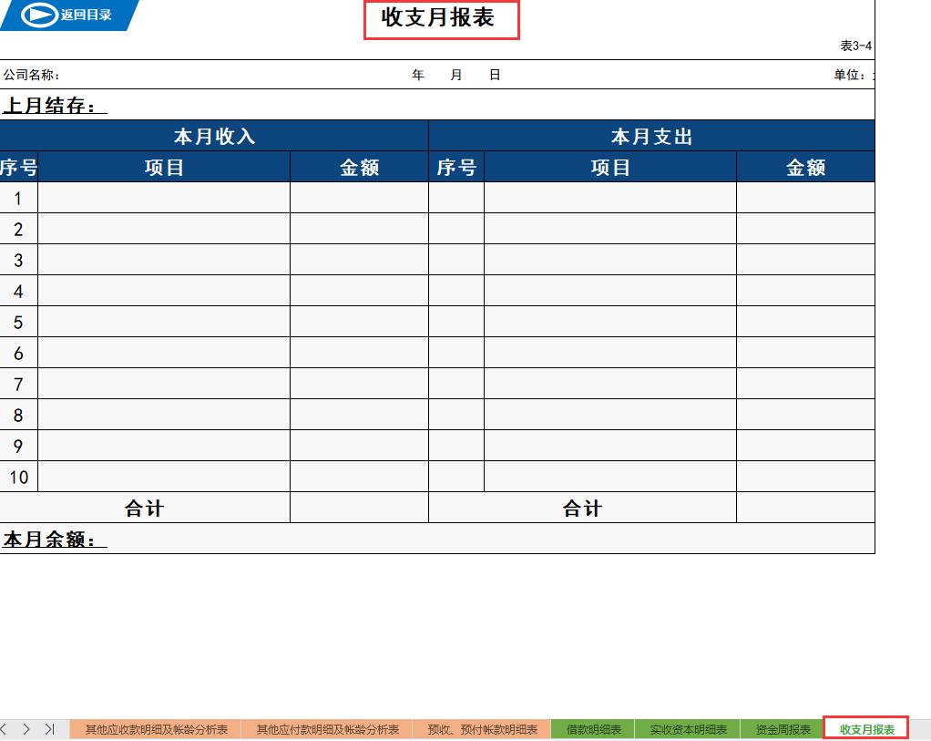 财务报表合集!一份超全面的财务报表系统,共20个表格模板