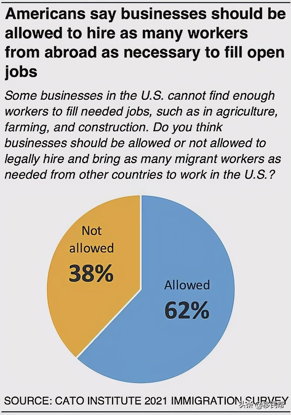 美国人如何看待移民?他们是否认可拜登的全面移民改革方案?