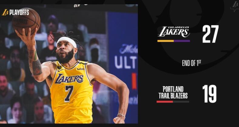 半場戰報   湖人來勢洶洶!一眉哥21分8板湖人半場領先拓荒者17分,終於有射手回暖了!(影)-黑特籃球-NBA新聞影音圖片分享社區