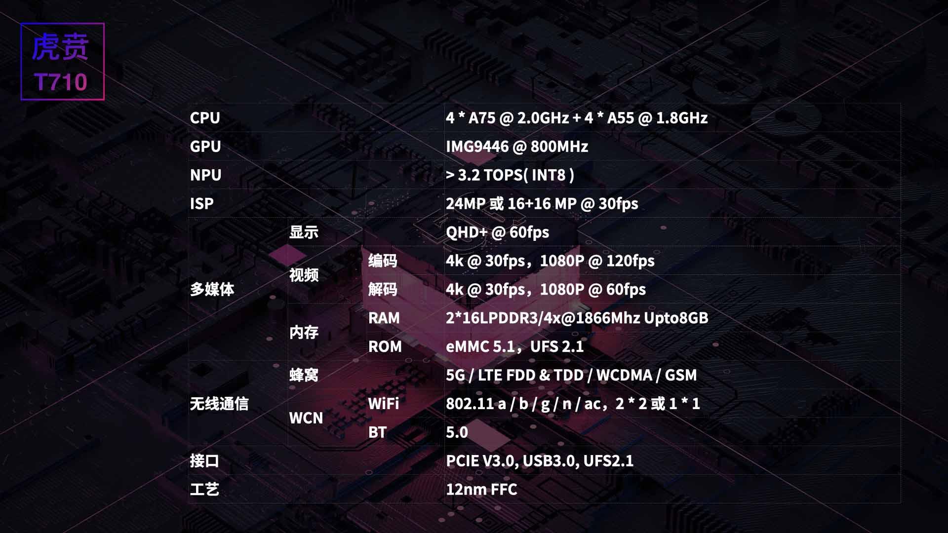 IP69K防水有多牛?聊聊AGM X5户外5G手机五大优势