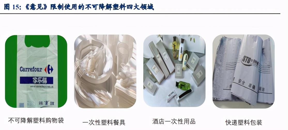 可降解塑料行业专题报告:500亿元市场空间可期
