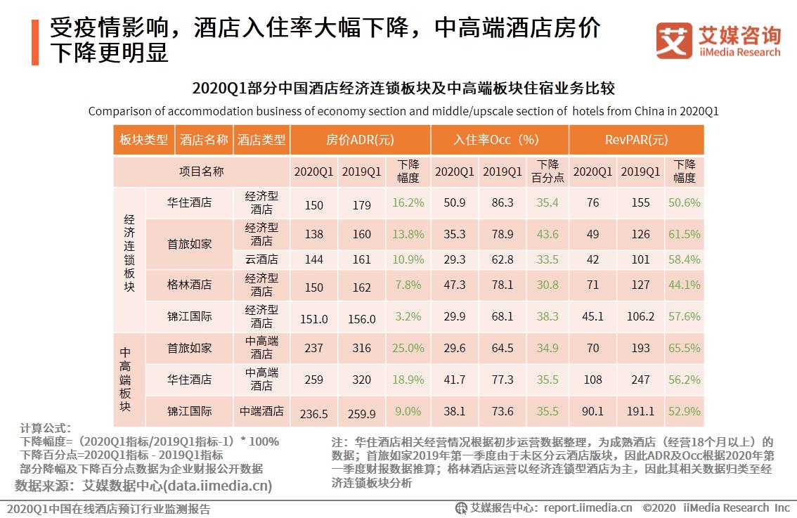2020国内旅游人数骤降52.1%,中国旅游行业发展困境分析