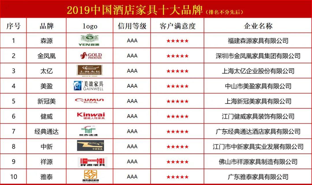 中国酒店家具十大品牌