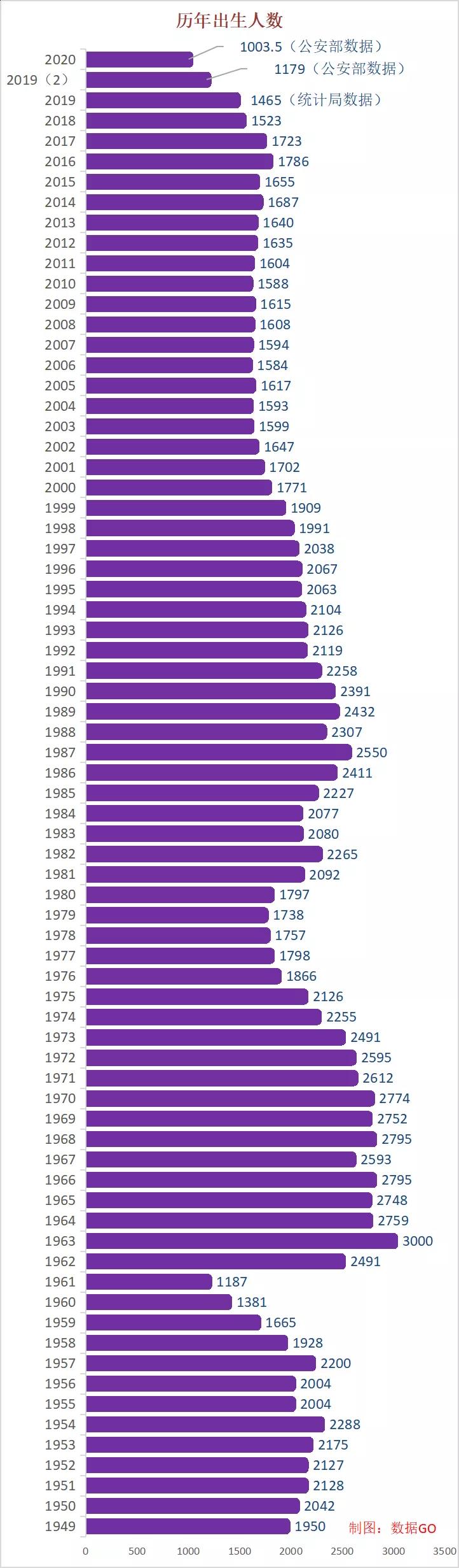 中国经济面临的挑战(1):人口