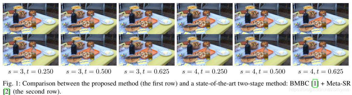 一个不限制插值个数和上采样倍数的视频增强方法