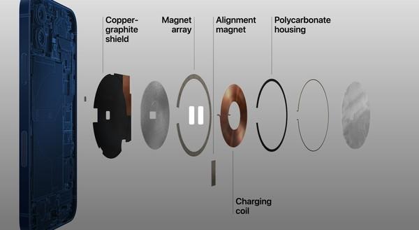 iPhone12磁吸配件是否值得购买,苹果MagSafe磁性生态系是什么?