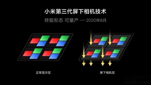 小米手机发布第三代屏下摄像头技术性,将于2020年批量生产