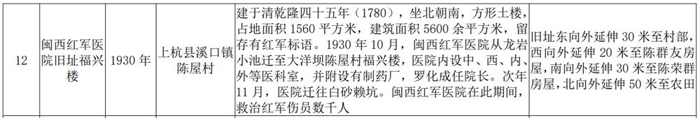 第十批省保名单公布!全省65处 龙岩11处~长汀红一方面军独立二十四师驻址育成公祠