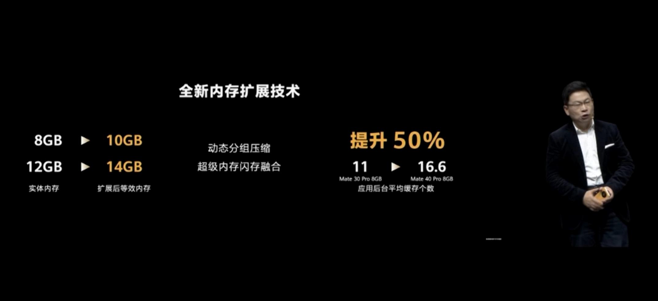 华为Mate40国内发布,体验与外观全面升级,4999元起