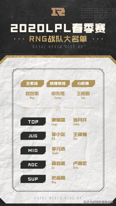 RNG官方网公布2020夏季赛名字册:Uzi担任先发ADC