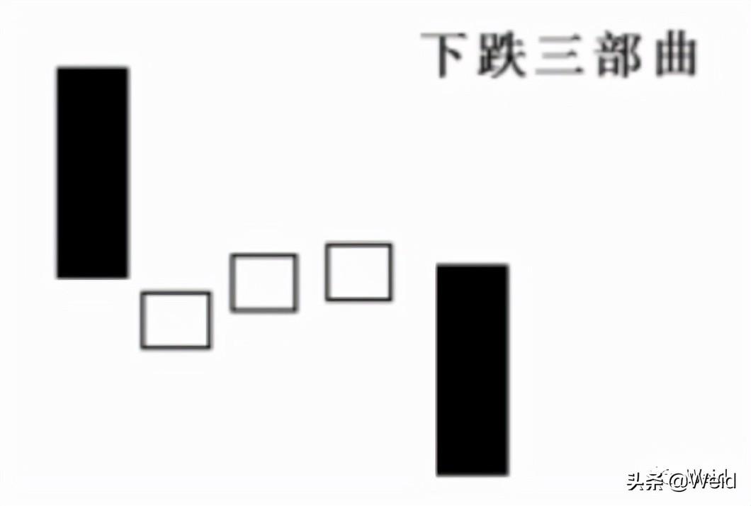 k线图24种经典图解(k线图经典图解200例)