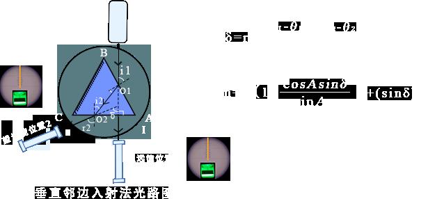 「新品发布」北京欧倍尔棱镜折射率测量方法的比较虚拟仿真软件