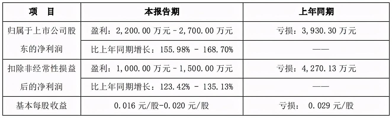 泡泡玛特告若态侵权被驳回,十三余宣布融资过亿|三文娱周刊170期