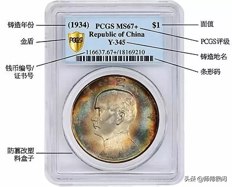关于PCGS/NGC评级币的一些说明