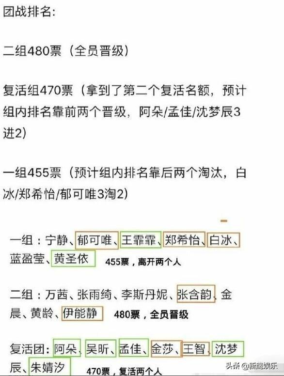 《浪姐》五公曝光:白冰、郑希怡、郁可唯三选一,复活团三选二