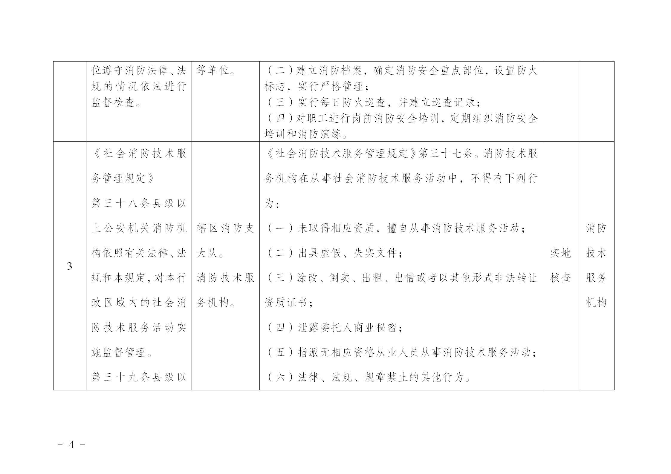 """足球竞彩网支队关于公开2020年9月份""""足球竞彩网、一公开""""消防监督抽查计划的通知"""