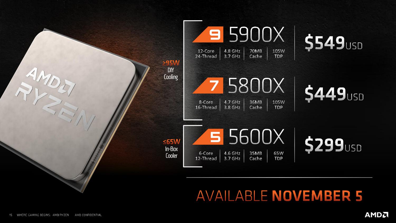 AMD锐龙5000系列正式发布,将在11月5号上市