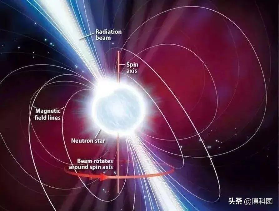 最新发现:这颗毫秒脉冲星,需要37.3亿年才能演化到目前状态!