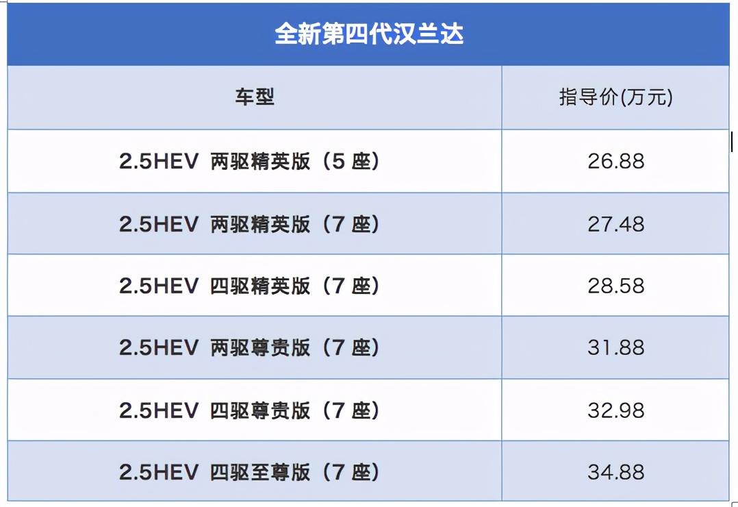 全系混动 内饰更精致 第四代汉兰正式上市 售价区间26.88万-34.88万