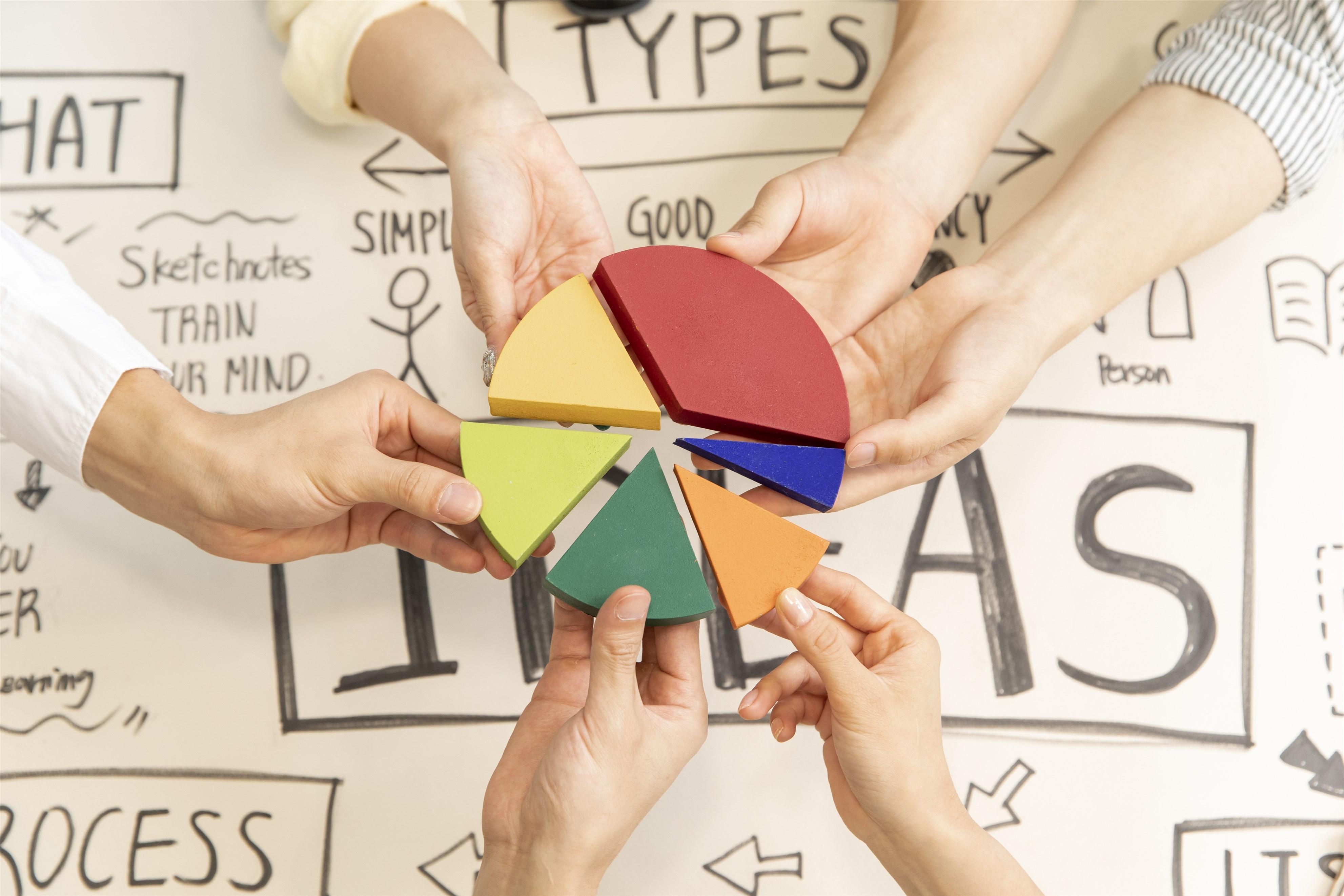 7大管理领域流行工具汇编,赢取竞争的100+N工具箱