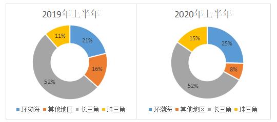 2020年中国生物医药行业发展报告(简版)