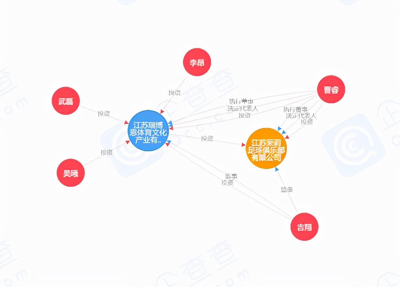 江苏队重生?前助教携4国脚建俱乐部,武磊吴曦盼为江苏足球出力