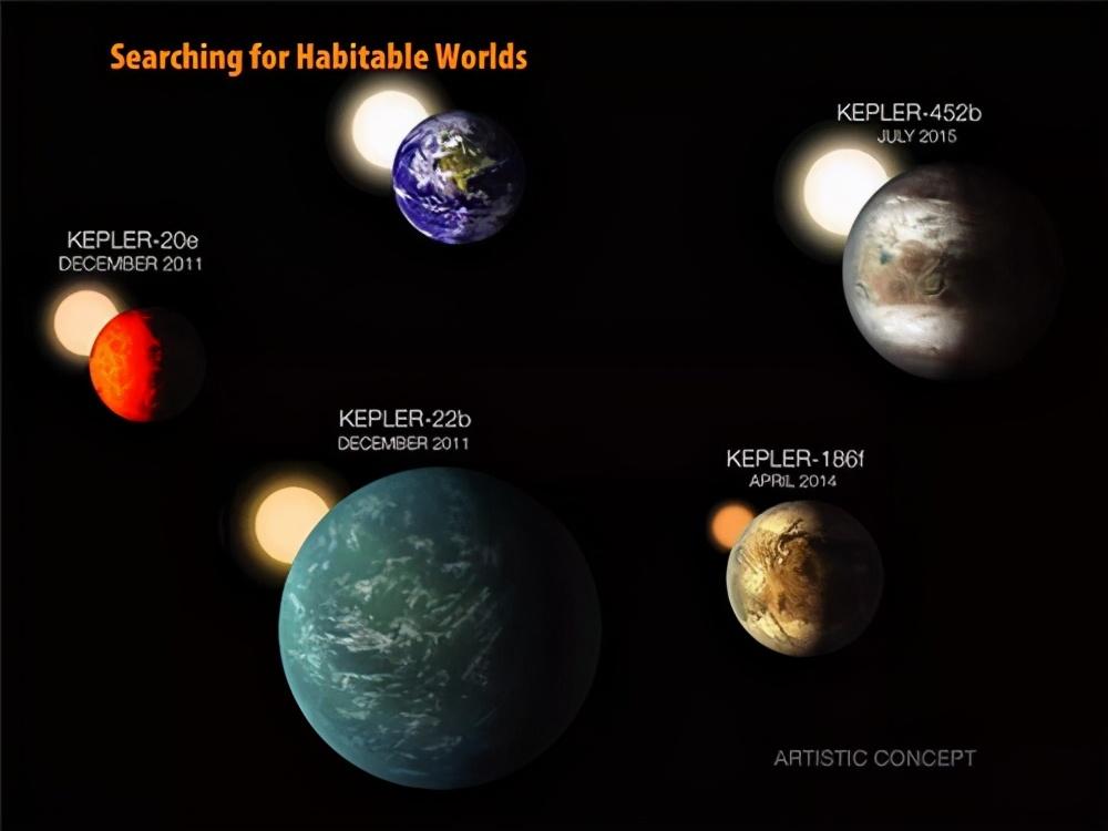 新研究发现生命在银河系中或普遍存在,估测宜居行星至少20亿颗-第2张图片-IT新视野
