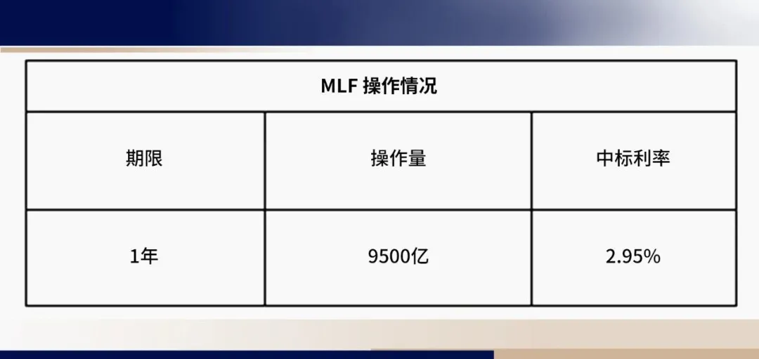 mlf操作是什么意思(mlf與逆回購的區別)