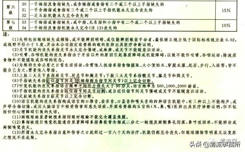史上最全保险知识科普,保险小白必看(万字攻略) 第11张
