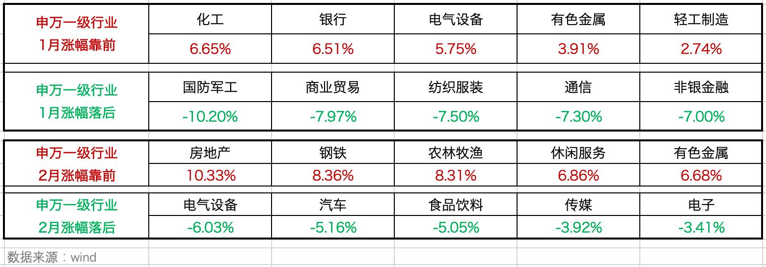 【基金】市场通胀预期的提升 这些基金2021年连续两个月均录得正收益