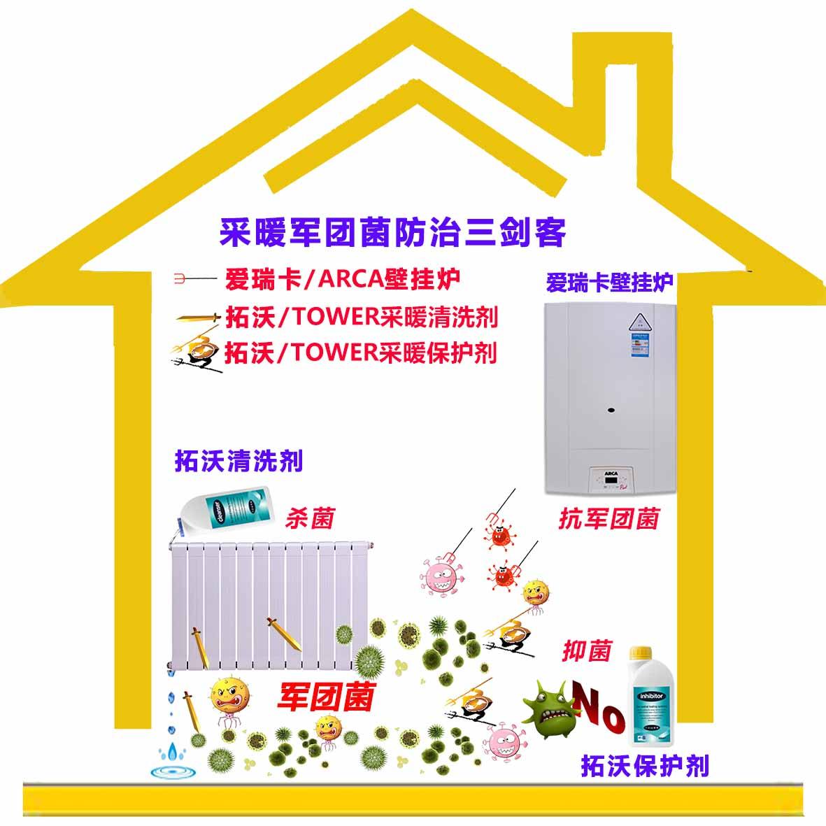 大咖谈煤改气煤改电壁挂炉用户采暖省钱节能