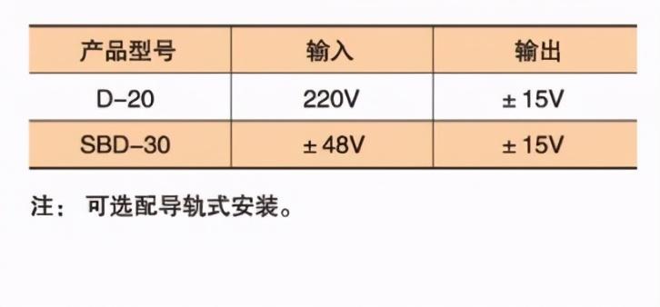 霍尔闭口式开环电流传感器 霍尔开口式开环电流传感器怎么选型?