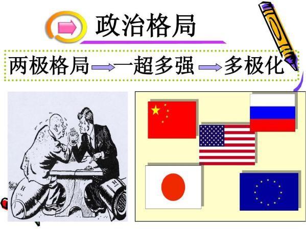 """美国有多怕中国崛起?战略部署4个军事基地,为何成了""""命脉""""?"""