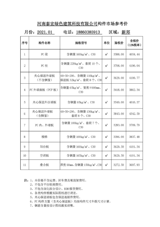 河三人此刻前去南省装配式建筑预制构件市场参考价(2021年1月)