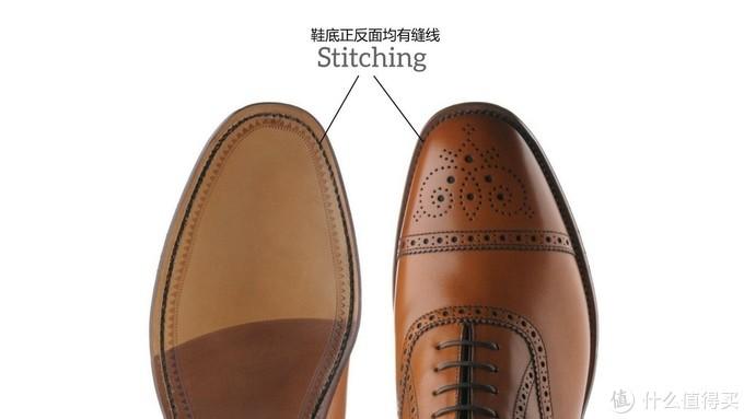 科普:最全男士皮鞋介绍