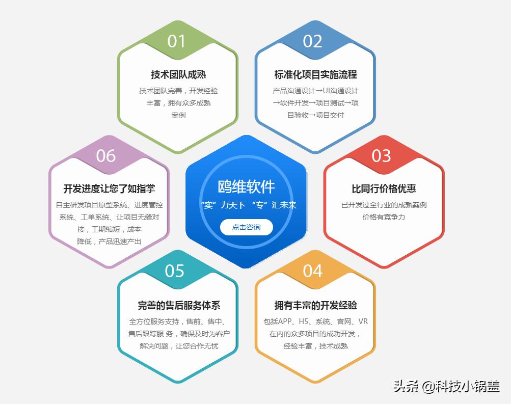 欧维网如何做到一如既往的为客户服务?