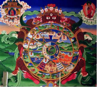 闲谈轮回转世-苏东坡的前世与后世(3)