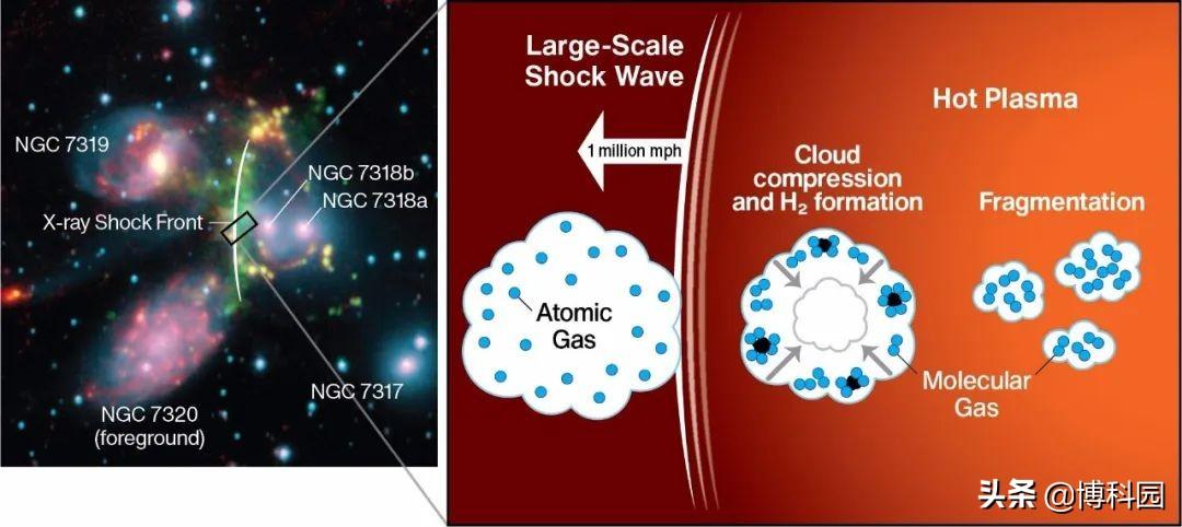 研究表明:黑洞和宿主星系共同成长,星系越大黑洞就越大