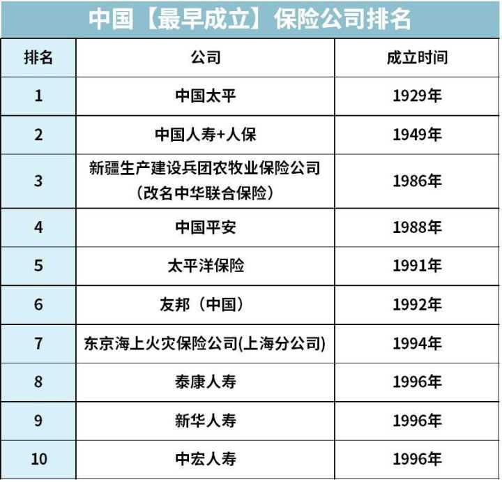 转发 微博 Qzone 微信 前十大保险公司,哪家产品最值得买? 第5张