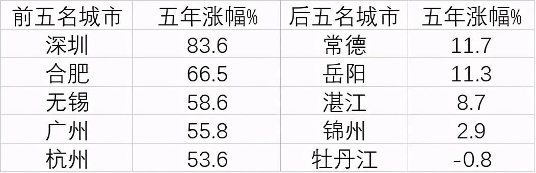 国之重器数量超过北京,科研实力甩下广深,合肥怎么做到的?