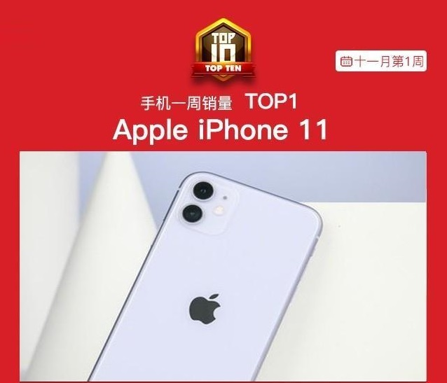 一周销量排行:华为新手机第五,荣耀8X第二,iPhone11拿到第一